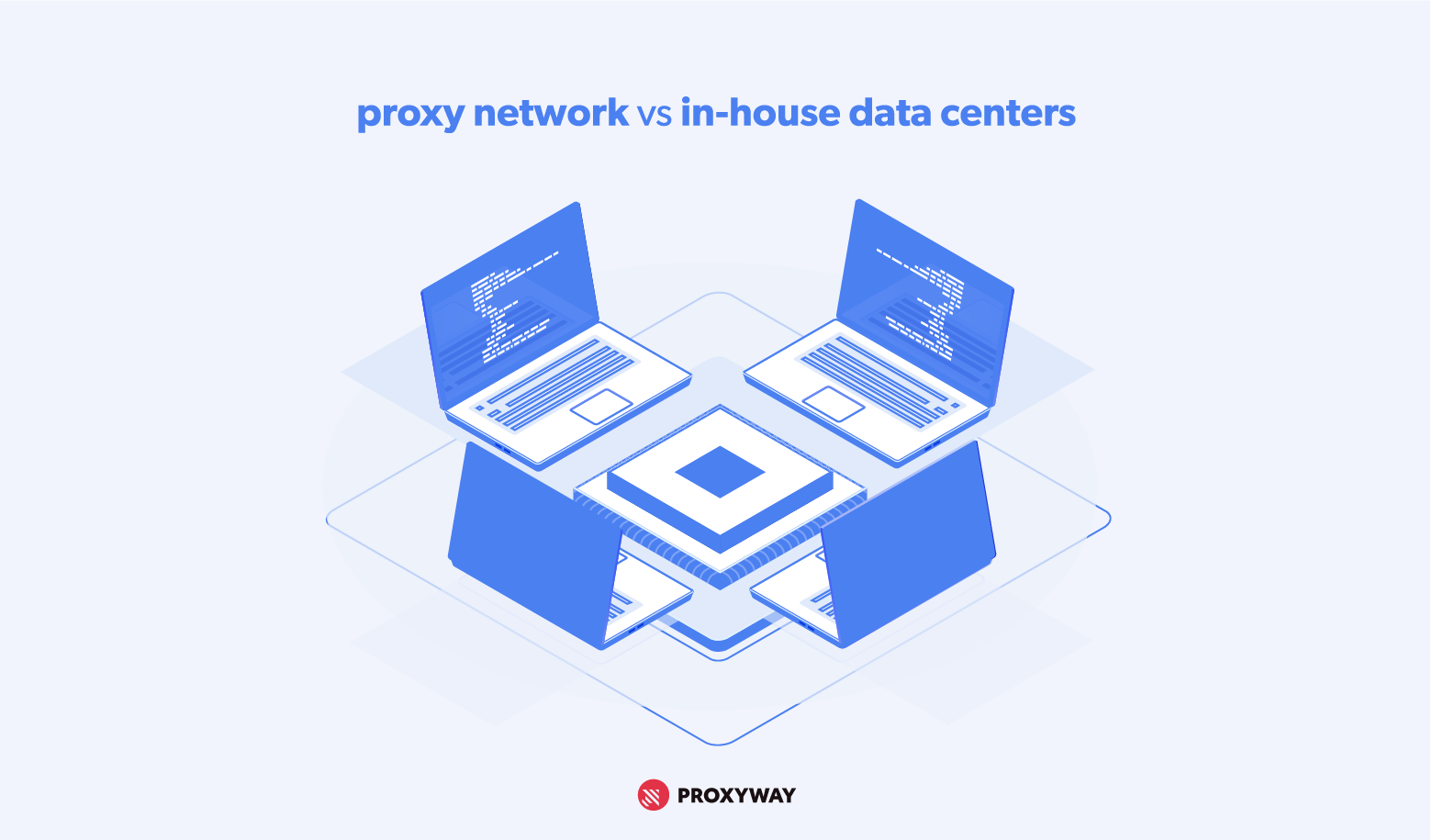 Proxyway graphic of using in house data centers vs proxy networks